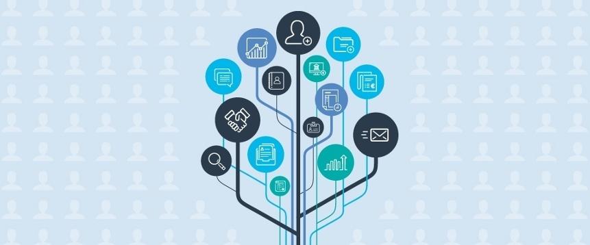 Kundenzentrierung - nur mit CRM-Software