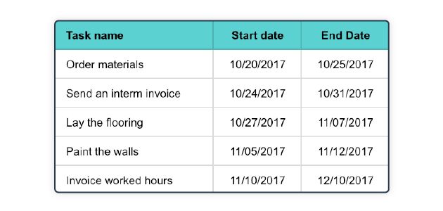 Excel Gantt Chart 1