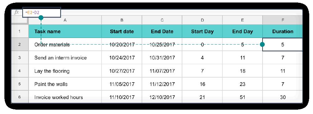 Excel Gantt Diagramm 4